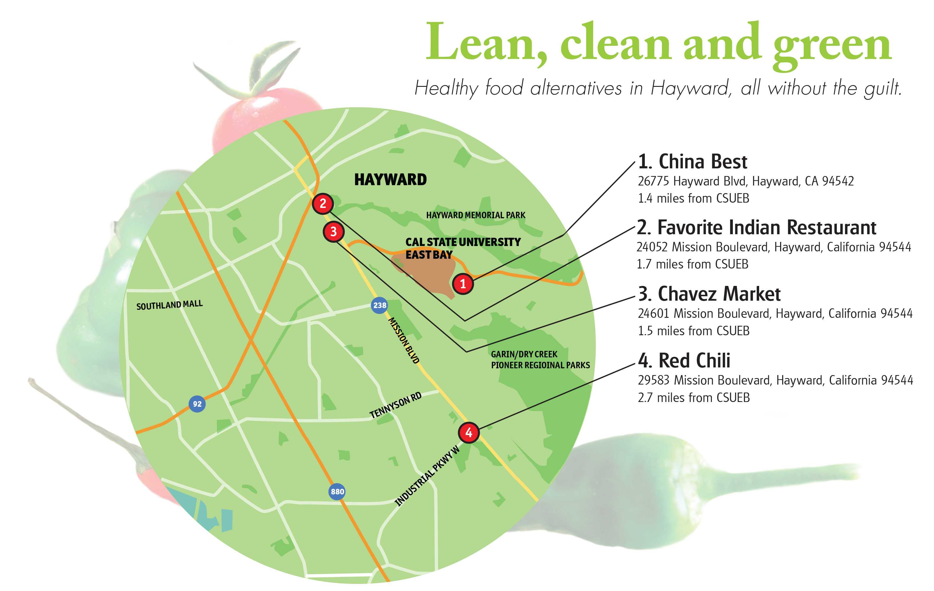 Healthy Foods Near Campus