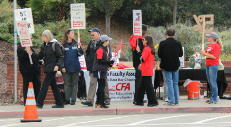 CSU faculty approve strike