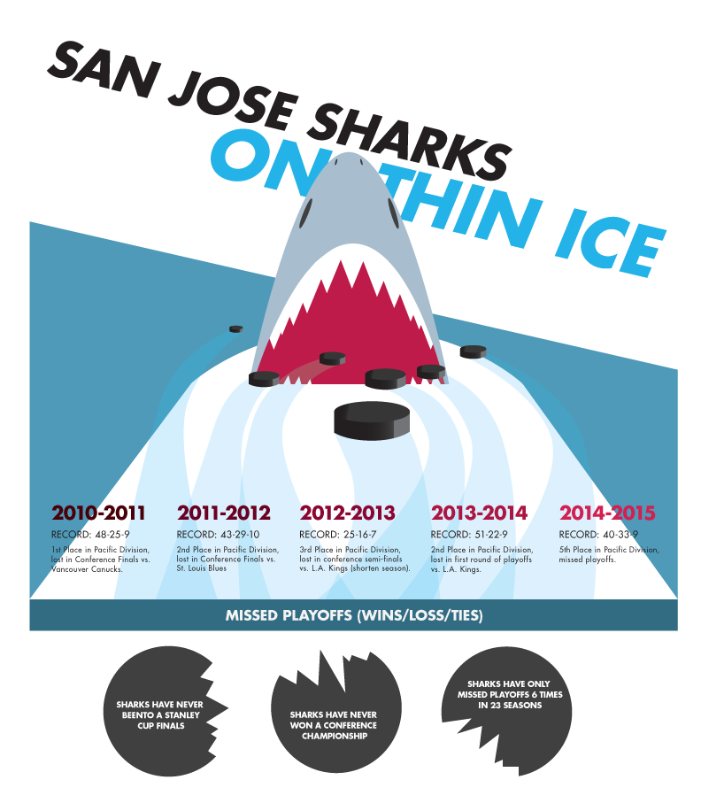 INFOGRAPHIC BY TAM DUONG JR/THE PIONEER