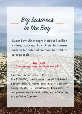 Super Bowl creates big business in the Bay