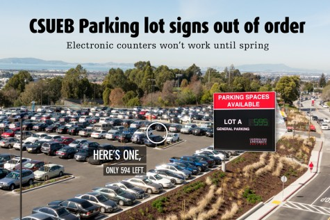 CSUEB Parking lot signs out of order