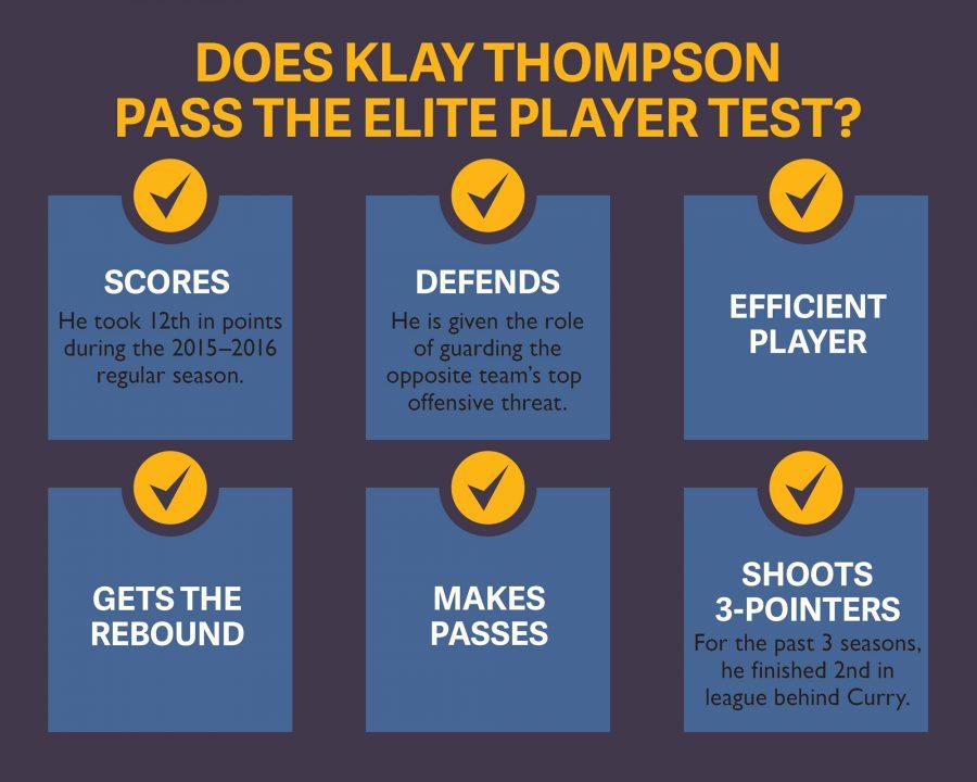 Warriors+guard+Klay+Thompson+is+elite+among+NBA%E2%80%99s+best+players