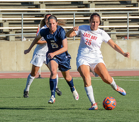 Women's soccer team off to a rocky start