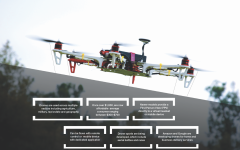 Drones present local safety issue