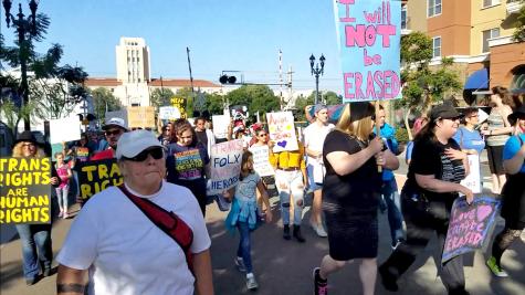 Derechos de las personas transgéneros están en peligro