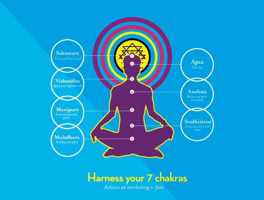 Nirwana tantra sexual health