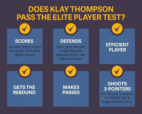 Warriors guard Klay Thompson is elite among NBA's best players