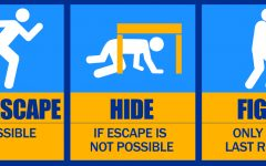 Precautions to take if there's an active shooter